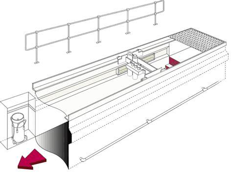 pit dimensions premier pits garage pits