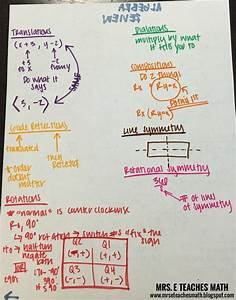 Geometric Transformations Study Guide
