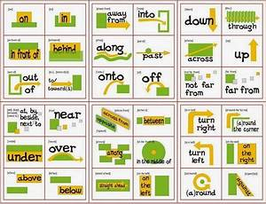 Click On  Visual Preposition Concepts