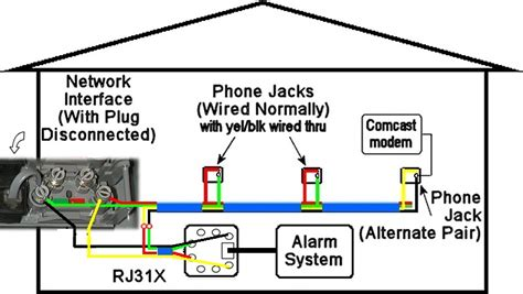 Comcast Phone Wiring
