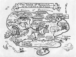 The Island Of Research