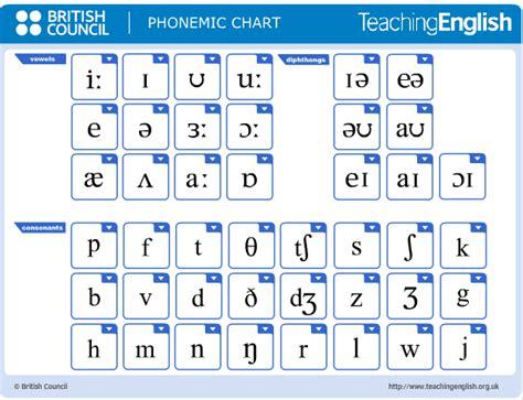 Lapd Phonetic Alphabet Drone Fest