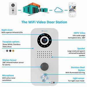 Doorbird D101 Wifi Video Door Station  White