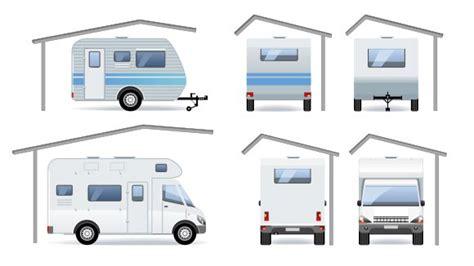 Garagen & Carports Für Wohnmobile » Beratung & Angebote