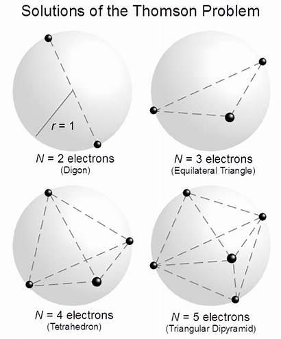 Thomson Pudding Plum Problem Problems Mathematical Wikipedia