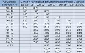 G Faktor Berechnen : z wert tabelle kalkulator z wert berechnen ~ Haus.voiturepedia.club Haus und Dekorationen