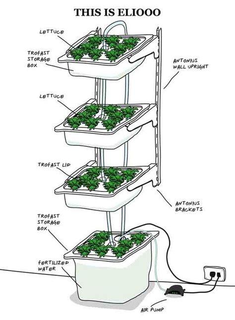 how to build indoor hydroponic gardens using ikea storage