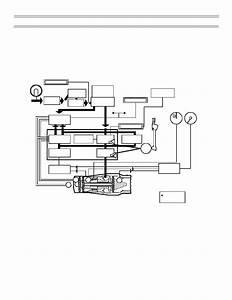 Figure 4  Engine Fuel System Block Diagram