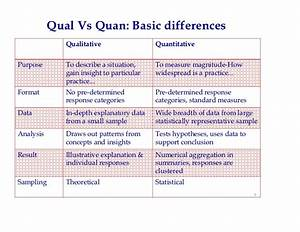 Data Analysis  Data Analysis Qualitative Vs Quantitative