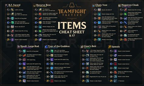 teamfight tactics tft patch  item cheat sheet mgw