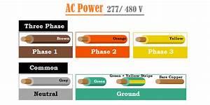 277 Volt Wiring Color Code