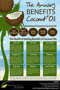 10 Diy Uses For Coconut Oil