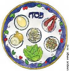 sedar plates introduction to the seder plate passover