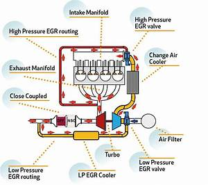 D234dc9 Fiat Ducato 2 3 Jtd Wiring Diagram