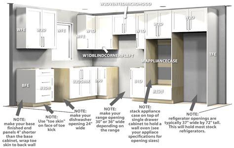 laying out kitchen cabinets kitchen cabinet design tutorials 6864