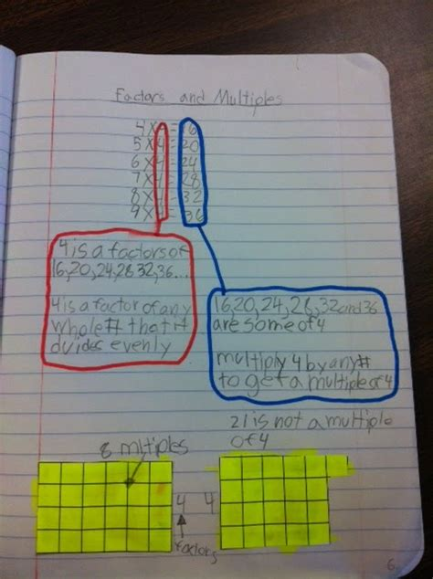 Interactive Algebra Tiles Factoring by Ms Mchugh S Corner Where Mathletes Come To