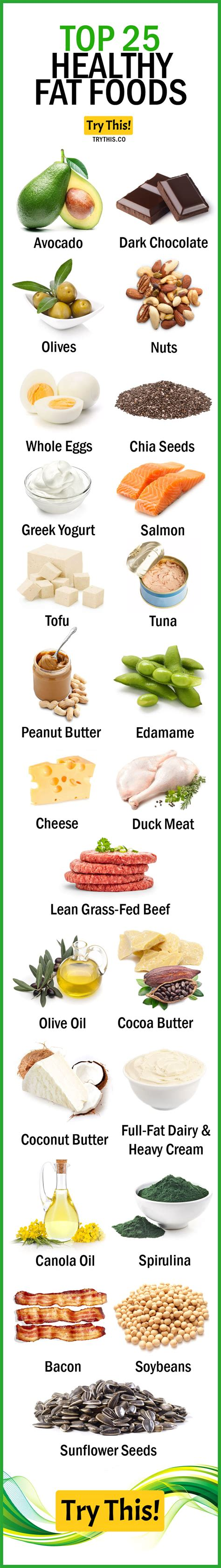 top  healthy fat foods food tips trythis