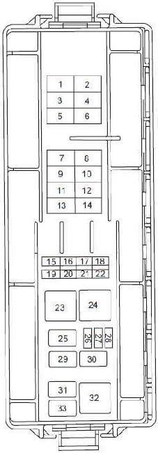 ford taurus fuse box diagram fuse diagram