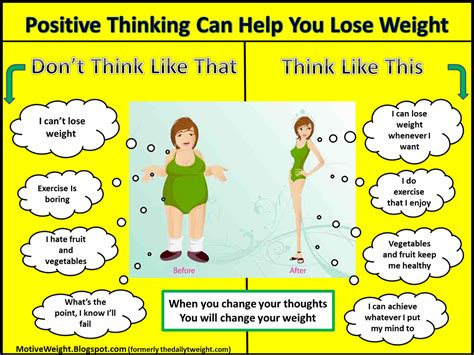 motiveweight positive thinking    lose weight