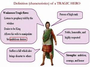 Example Of A Thesis Statement In An Essay What Is An Epic Hero Essay Examples Research Essay Thesis also How To Write A Good Proposal Essay Define A Hero Essay Problem Solution Essay Prompts To What Extent Is  Science And Technology Essays