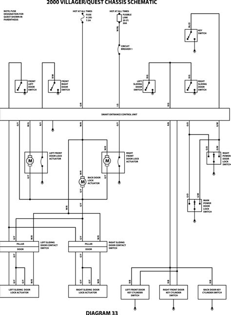 Wiring Diagram Chevy Truck For