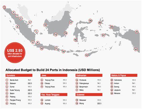 indonesia logistics market size  berita logistik