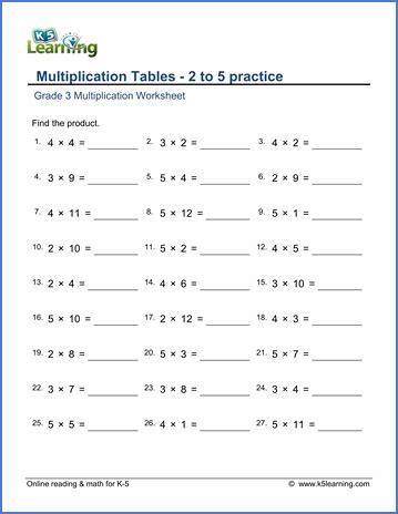 grade 3 math worksheet multiplication tables 2 to 5 k5 learning