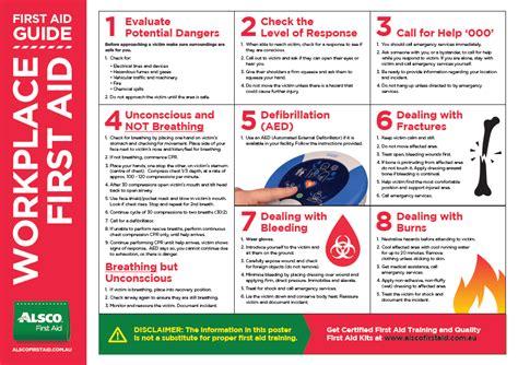 aid kit checklist australia  guide ways