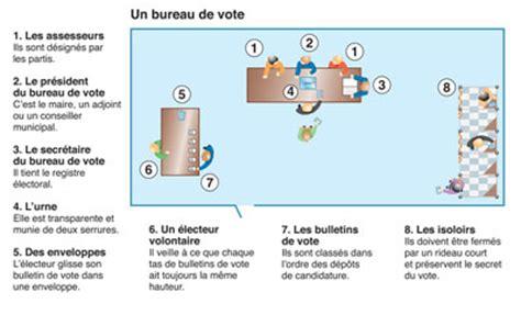 organisation d un bureau de vote 28 images