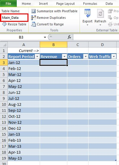 excel dynamic named ranges  tables chart automation analytics demystified