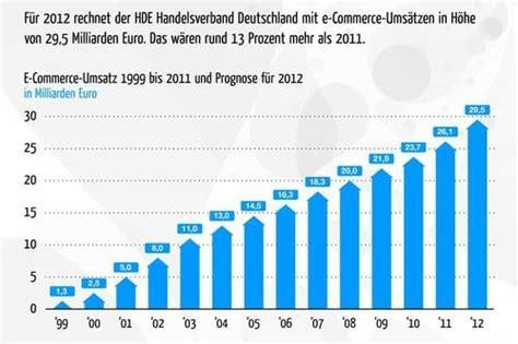 größe deutschland der handel in deutschland e commerce