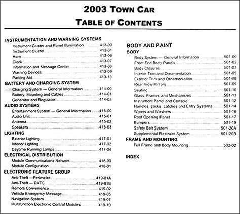 automotive repair manual 1998 lincoln town car transmission 2003 lincoln town car repair shop manual original
