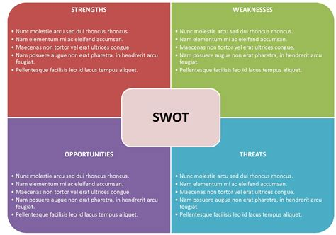 analysis template swot analysis template word tryprodermagenix org