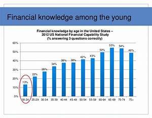 argumentative essay on financial literacy classes