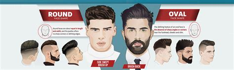 best men s hairstyle according to face shape infographic