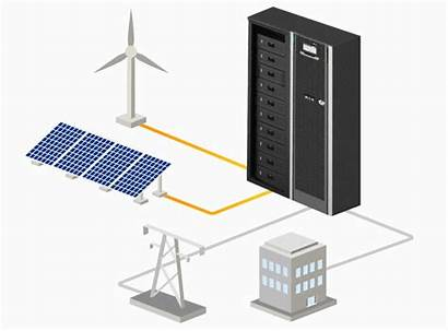 Energy Battery Commercial Grid Systems National Lithium
