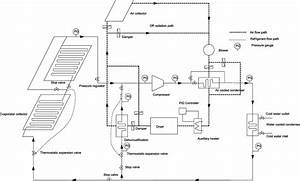 Layout Of Solar Air Heater Assisted Heat Pump Drier And