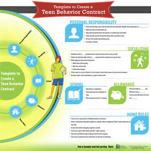 Teen Behavior Contract Template