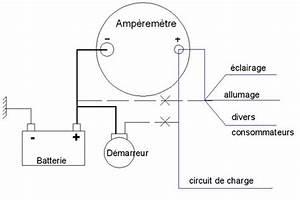 Amperemetre En Serie : branchement amperemetre voiture goulotte protection ~ Premium-room.com Idées de Décoration