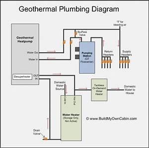 Geothermal Plumbing Diagram