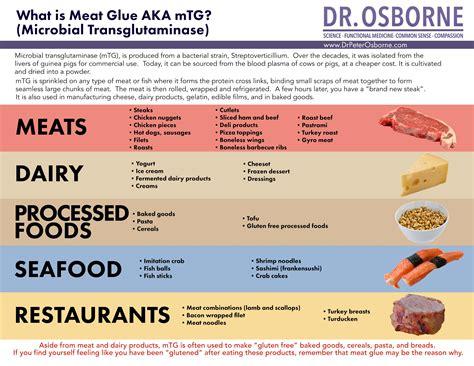 Pink Slime In Meat Gluten Free Dr Peter Osborne