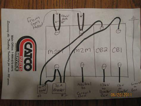 Hiw Wire Circuit Breaker Box Into Onan