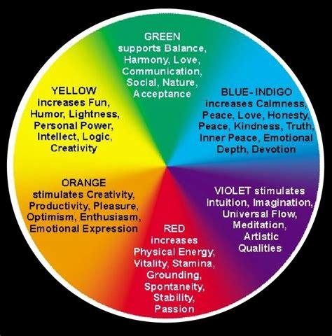 mood paint colors  color mood