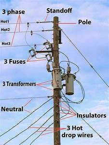 Electrical Engineering World  Utility Pole Parts