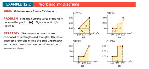 Work On A Pv Diagram by Solved A Compute The Work Done On The System In Figure C