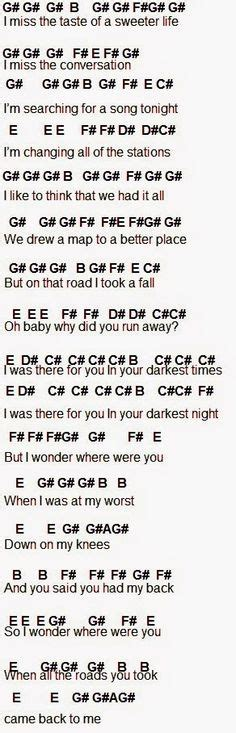 Piano Chords Letters Maps