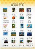 Pinyin Chart For Kids Happy Chinese Wall Charts Chinese Books Learn Chinese
