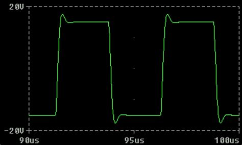Gate Drive Transformer Waveforms Troubleshooting