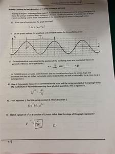 Solved  Plot Simple Harmonic Motion Lab  Data And Analysis