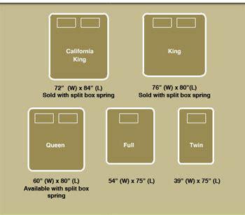 california king mattress dimensions mattress size decision consumerism